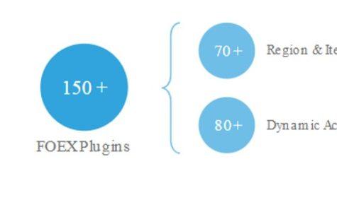 Web Development under Ajax